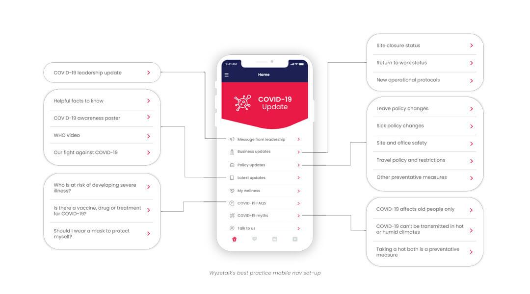 Wyzetalk's best practice mobile nav set-up