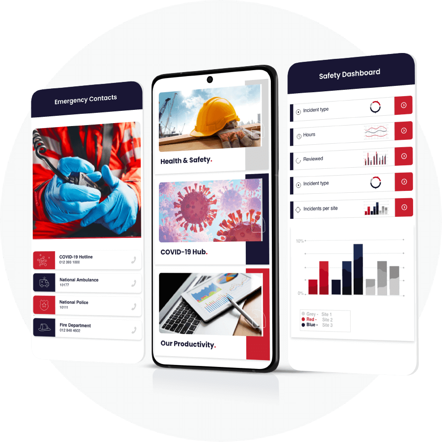 Health & Safety Dashboards for employee experience